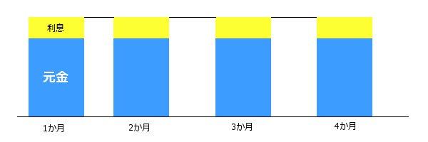 01_hensai