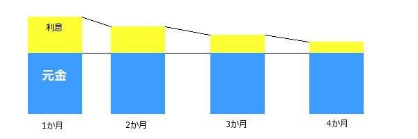 02_hensai