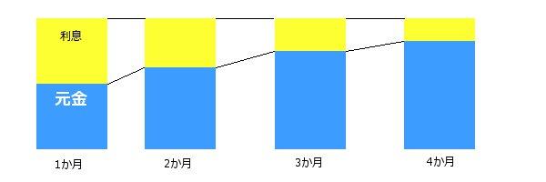 03_hensai