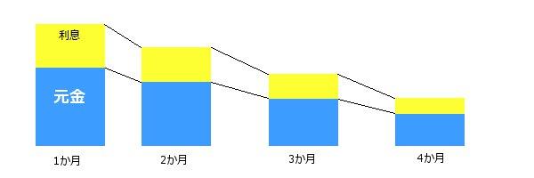 04_hensai